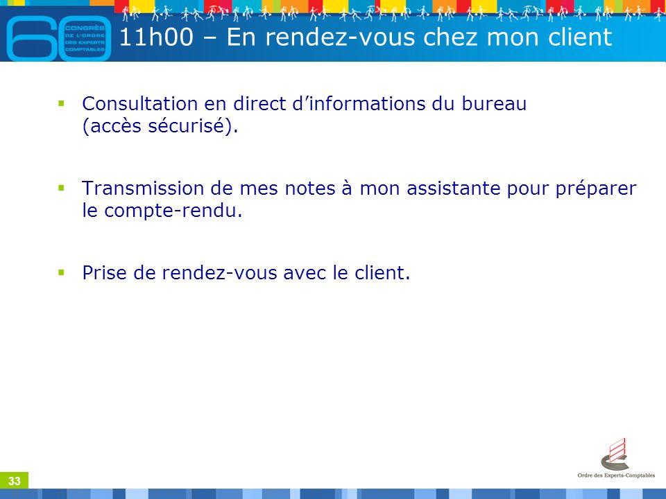 33 11h00 – En rendez-vous chez mon client Consultation en direct dinformations du bureau (accès sécurisé).