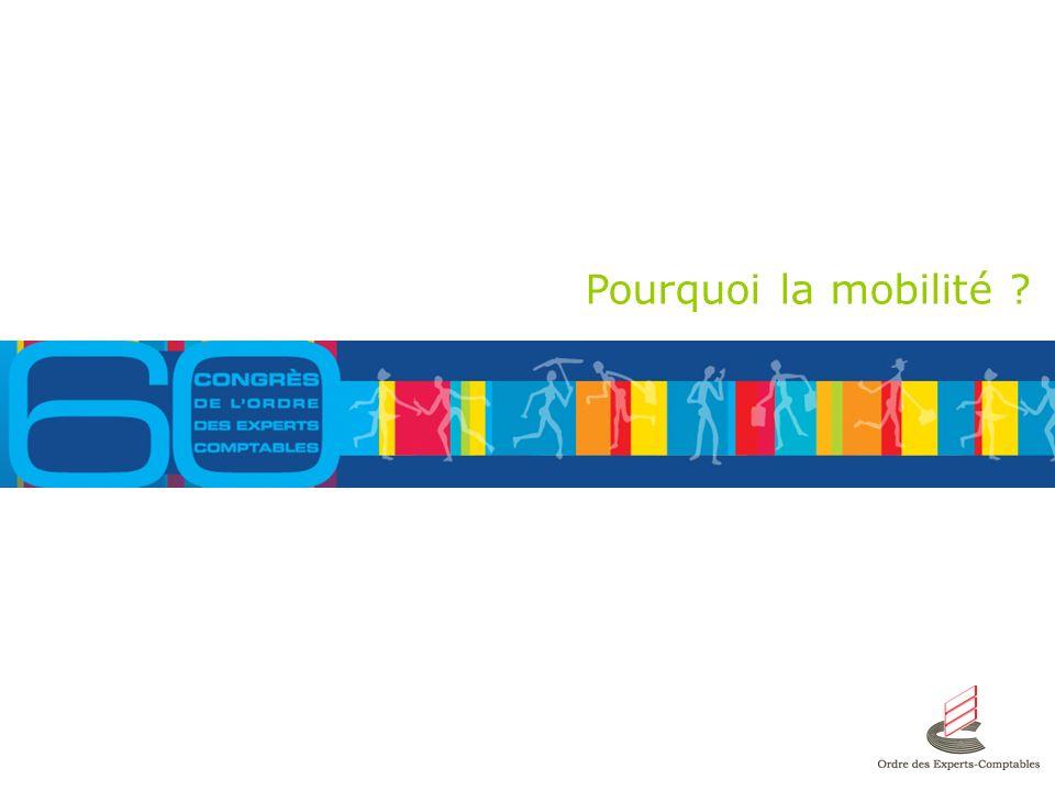 17 Les solutions de mobilité GPRS UMTS / Carte 3G Wifi GSM