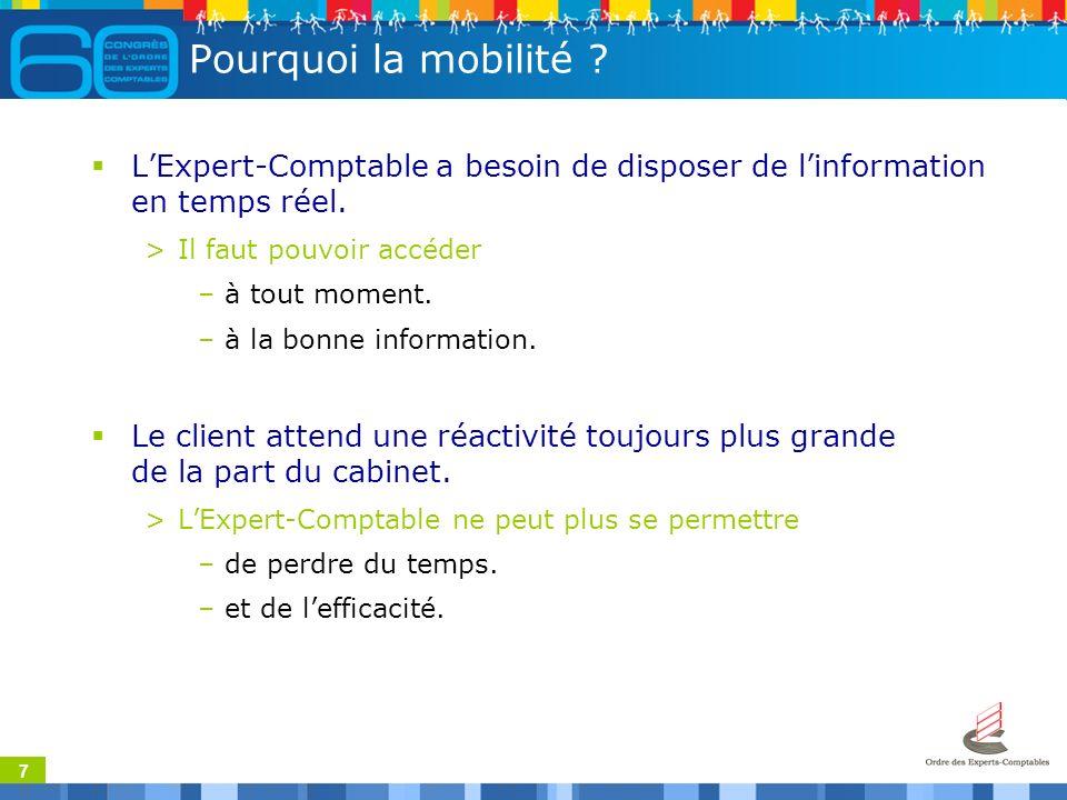 18 La technologie GPRS/UMTS – 3G La souplesse du téléphone portable, au service de la mobilité professionnelle.