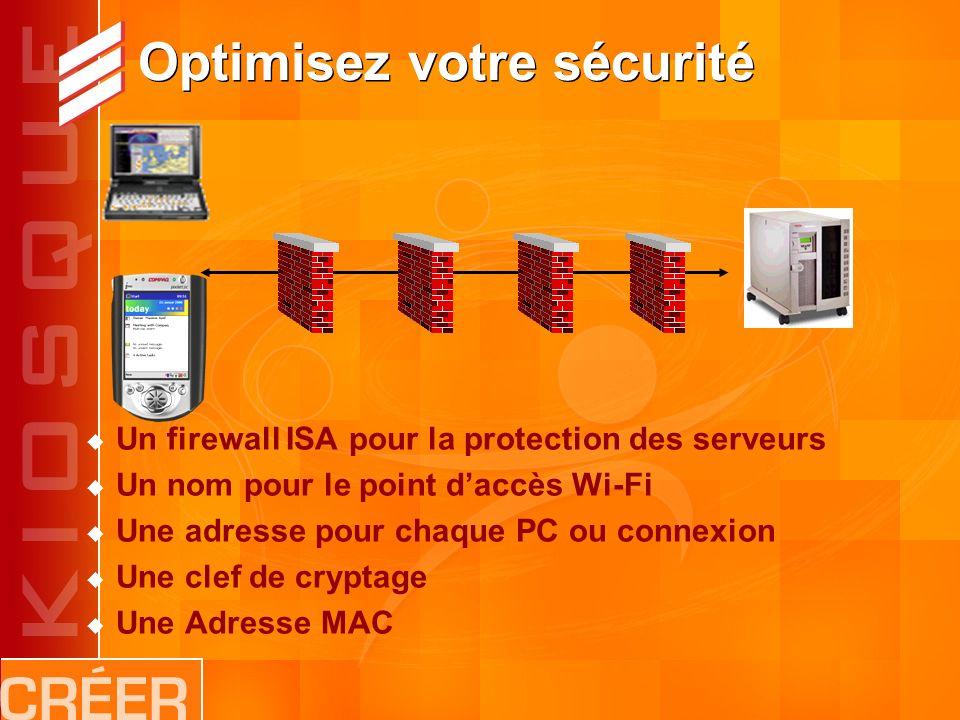 Optimisez votre sécurité Un firewall ISA pour la protection des serveurs Un nom pour le point daccès Wi-Fi Une adresse pour chaque PC ou connexion Une clef de cryptage Une Adresse MAC