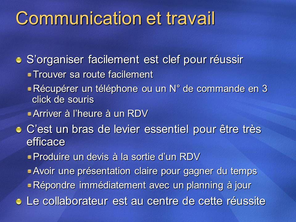 Communication et travail Sorganiser facilement est clef pour réussir Trouver sa route facilement Récupérer un téléphone ou un N° de commande en 3 clic