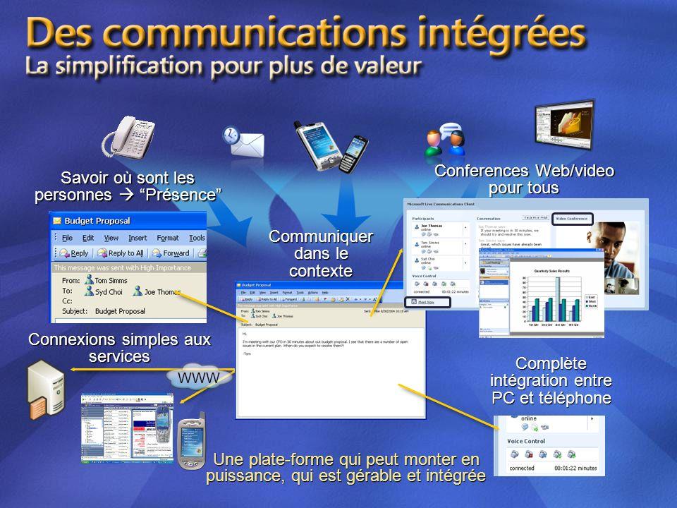 WWW Communiquer dans le contexte Connexions simples aux services Conferences Web/video pour tous Complète intégration entre PC et téléphone Une plate-