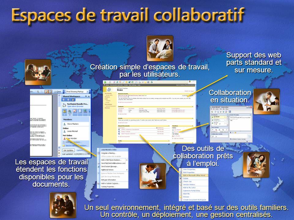 Un seul environnement, intégré et basé sur des outils familiers. Un contrôle, un déploiement, une gestion centralisés. Les espaces de travail étendent
