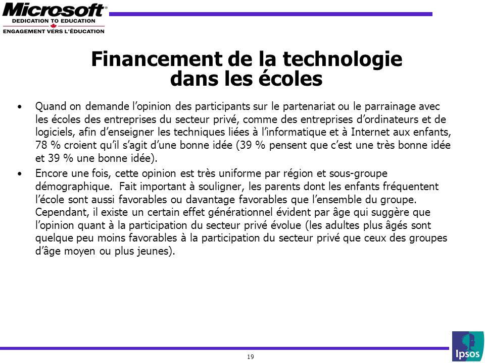 19 Financement de la technologie dans les écoles Quand on demande lopinion des participants sur le partenariat ou le parrainage avec les écoles des en