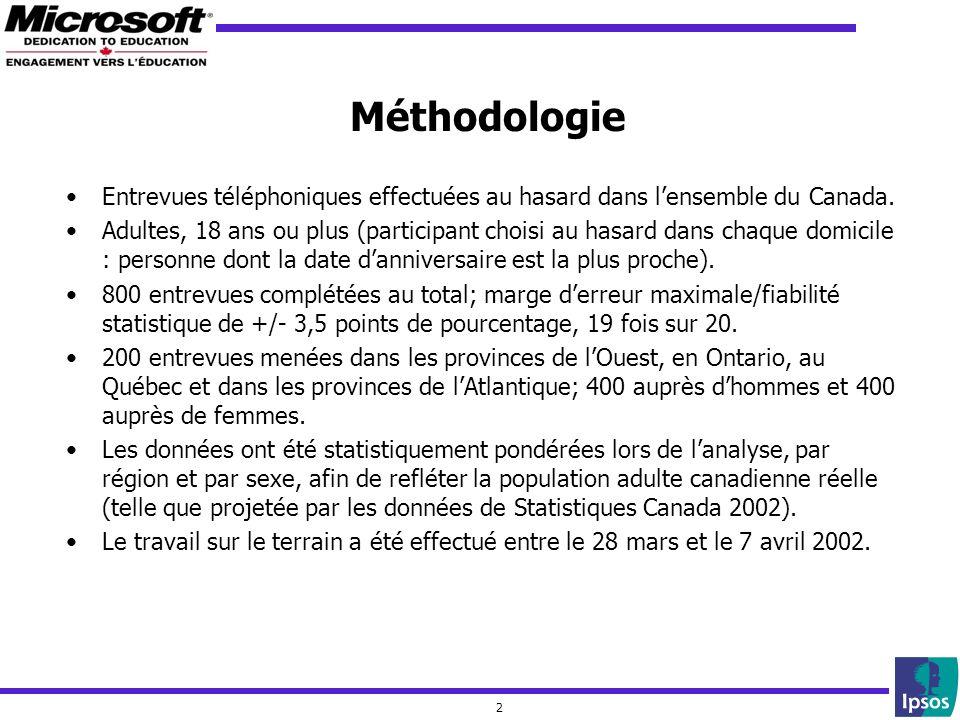 2 Méthodologie Entrevues téléphoniques effectuées au hasard dans lensemble du Canada. Adultes, 18 ans ou plus (participant choisi au hasard dans chaqu