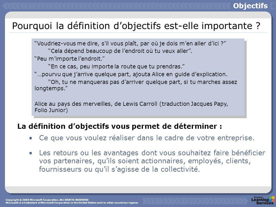 Pourquoi la définition dobjectifs est-elle importante ? Ce que vous voulez réaliser dans le cadre de votre entreprise. Les retours ou les avantages do