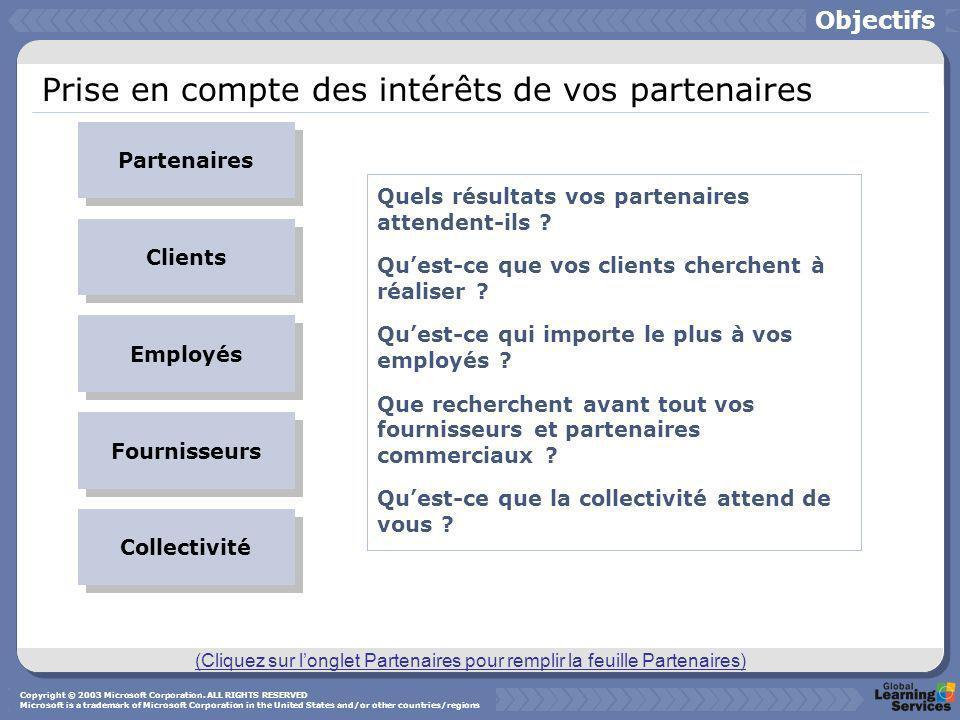 Prise en compte des intérêts de vos partenaires Objectifs Partenaires Employés Clients Collectivité Quels résultats vos partenaires attendent-ils ? Qu