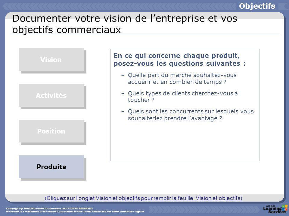 Documenter votre vision de lentreprise et vos objectifs commerciaux (Cliquez sur longlet Vision et objectifs pour remplir la feuille Vision et objecti