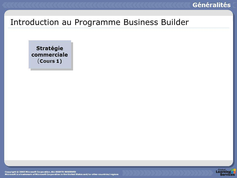 Introduction au Programme Business Builder Stratégie commerciale ( Cours 1) Généralités Copyright © 2003 Microsoft Corporation. ALL RIGHTS RESERVED Mi