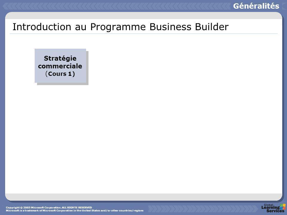 Introduction au Programme Business Builder Structure conceptuelle Stratégie commerciale ( Cours 1) Prévisions financières ( Cours 2) Généralités Copyright © 2003 Microsoft Corporation.