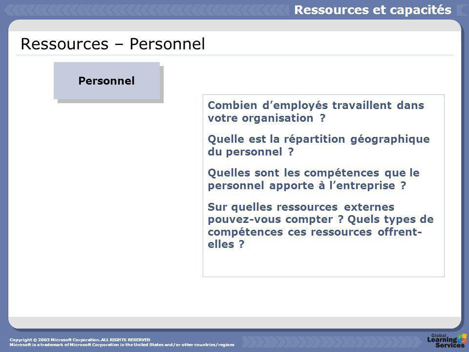 Ressources – Personnel Combien demployés travaillent dans votre organisation ? Quelle est la répartition géographique du personnel ? Quelles sont les