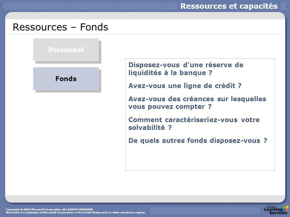 Ressources – Fonds Disposez-vous dune réserve de liquidités à la banque ? Avez-vous une ligne de crédit ? Avez-vous des créances sur lesquelles vous p