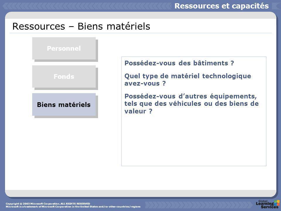 Ressources – Biens matériels Possédez-vous des bâtiments ? Quel type de matériel technologique avez-vous ? Possédez-vous dautres équipements, tels que