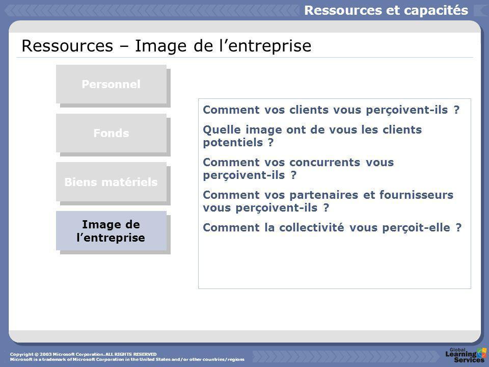 Ressources – Image de lentreprise Comment vos clients vous perçoivent-ils ? Quelle image ont de vous les clients potentiels ? Comment vos concurrents