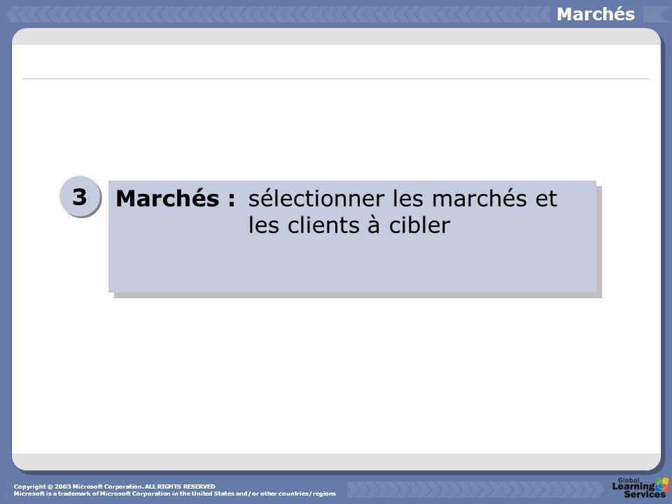 Marchés :sélectionner les marchés et les clients à cibler 3 3 Marchés Copyright © 2003 Microsoft Corporation. ALL RIGHTS RESERVED Microsoft is a trade