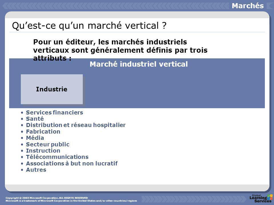 Quest-ce quun marché vertical ? Marchés Industrie Marché industriel vertical Services financiers Santé Distribution et réseau hospitalier Fabrication