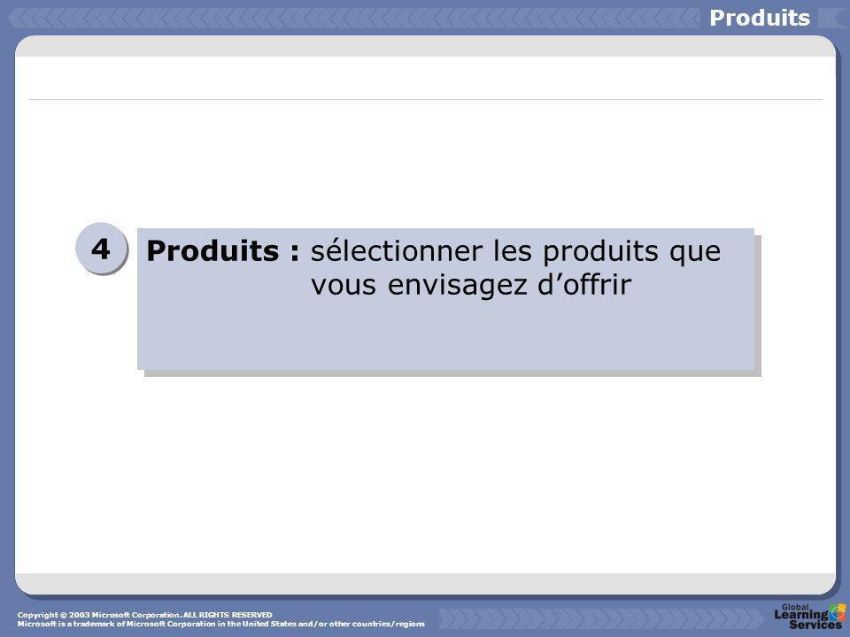Produits :sélectionner les produits que vous envisagez doffrir 4 4 Produits Copyright © 2003 Microsoft Corporation. ALL RIGHTS RESERVED Microsoft is a