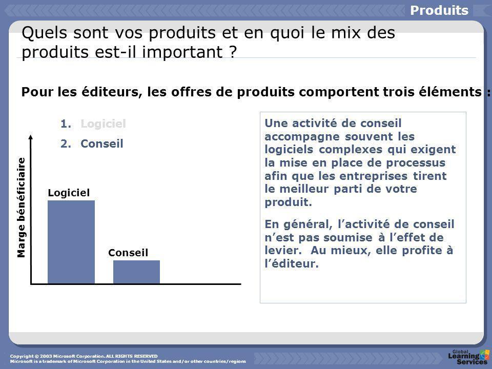 1.Logiciel 2.Conseil Pour les éditeurs, les offres de produits comportent trois éléments : Une activité de conseil accompagne souvent les logiciels co