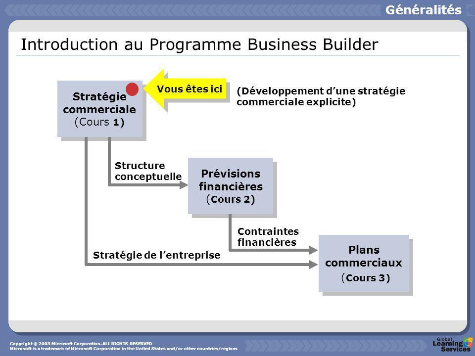 Introduction au Programme Business Builder Structure conceptuelle Contraintes financières Stratégie de lentreprise Stratégie commerciale (Cours 1) Pré