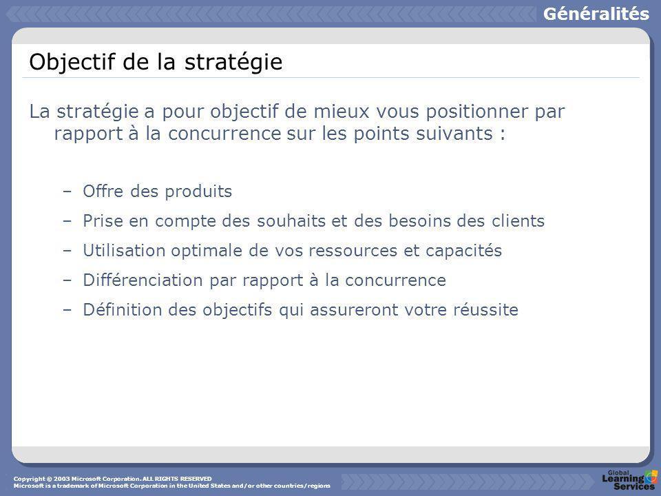 Objectif de la stratégie La stratégie a pour objectif de mieux vous positionner par rapport à la concurrence sur les points suivants : –Offre des prod