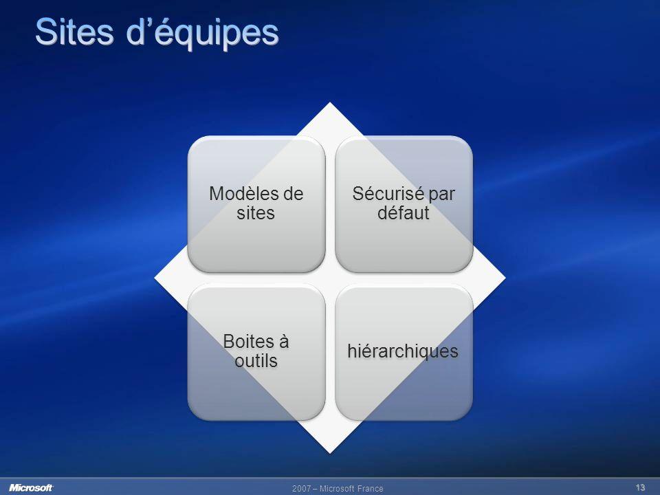 2007 – Microsoft France 13 Modèles de sites Sécurisé par défaut Boites à outils hiérarchiques
