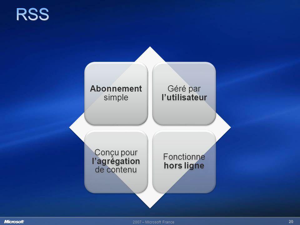 2007 – Microsoft France 20 Abonnement simple Géré par lutilisateur Conçu pour lagrégation de contenu Fonctionne hors ligne
