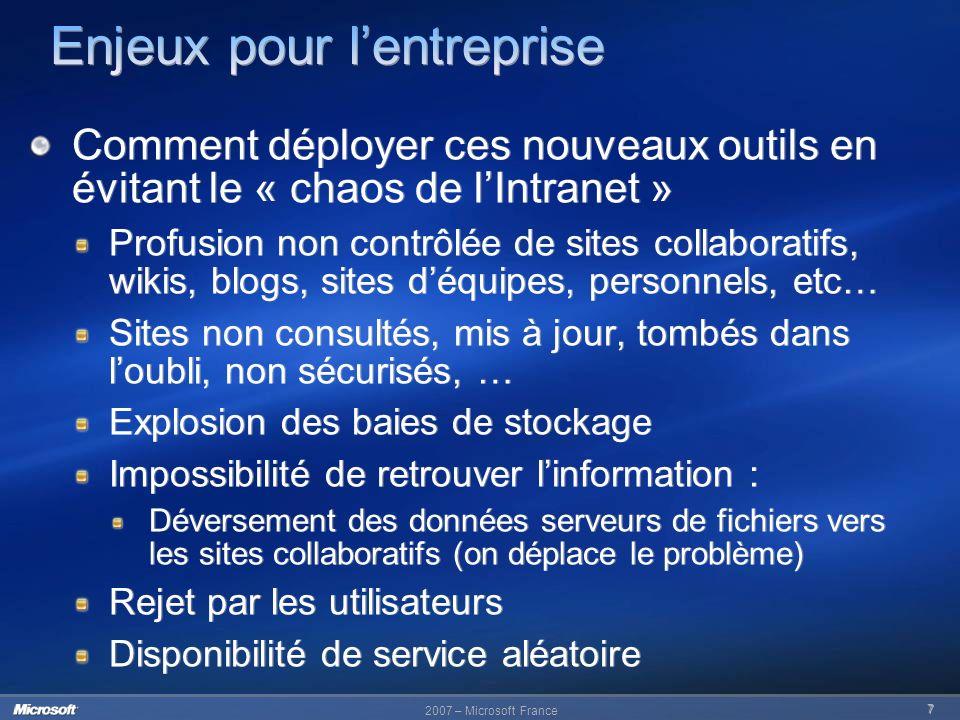 2007 – Microsoft France 7 Comment déployer ces nouveaux outils en évitant le « chaos de lIntranet » Profusion non contrôlée de sites collaboratifs, wi