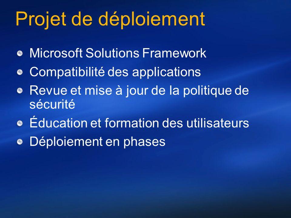 Microsoft Solutions Framework Compatibilité des applications Revue et mise à jour de la politique de sécurité Éducation et formation des utilisateurs