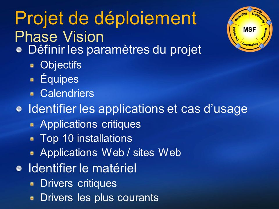 Projet de déploiement Phase Vision Définir les paramètres du projet Objectifs Équipes Calendriers Identifier les applications et cas dusage Applications critiques Top 10 installations Applications Web / sites Web Identifier le matériel Drivers critiques Drivers les plus courants