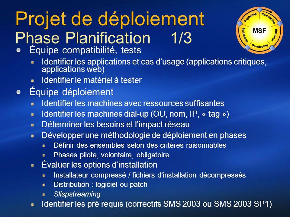 Projet de déploiement Phase Planification 1/3 Équipe compatibilité, tests Identifier les applications et cas dusage (applications critiques, applicati