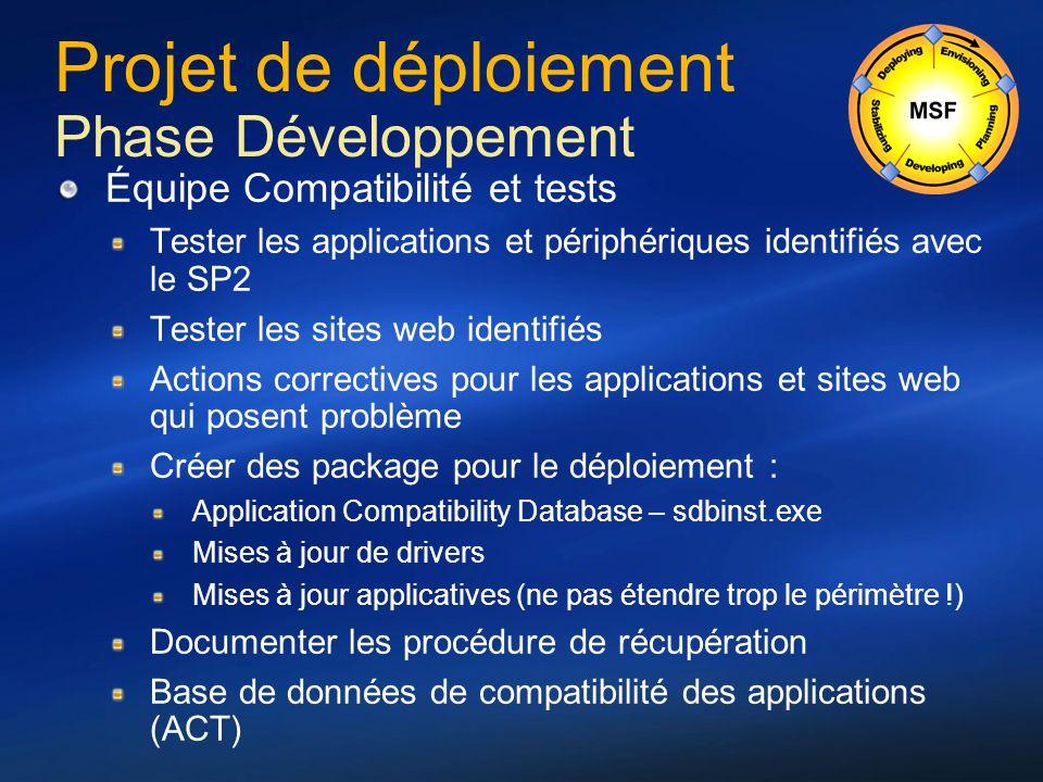 Projet de déploiement Phase Développement Équipe Compatibilité et tests Tester les applications et périphériques identifiés avec le SP2 Tester les sit