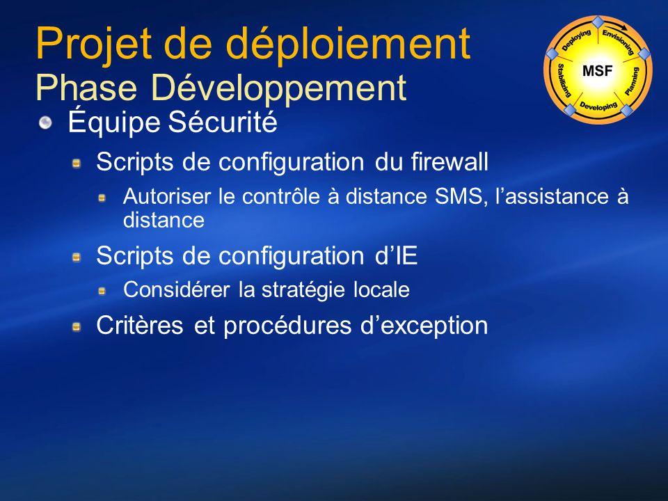 Projet de déploiement Phase Développement Équipe Sécurité Scripts de configuration du firewall Autoriser le contrôle à distance SMS, lassistance à dis