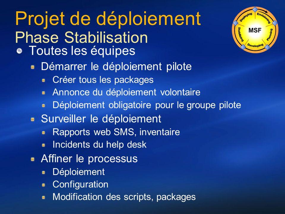 Projet de déploiement Phase Stabilisation Toutes les équipes Démarrer le déploiement pilote Créer tous les packages Annonce du déploiement volontaire