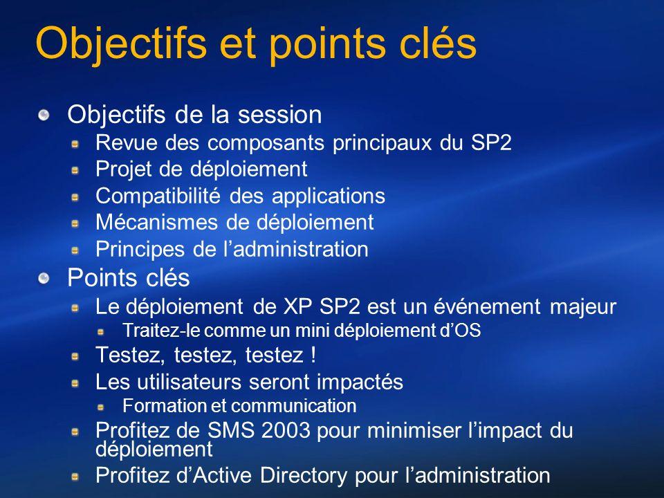 Objectifs et points clés Objectifs de la session Revue des composants principaux du SP2 Projet de déploiement Compatibilité des applications Mécanisme