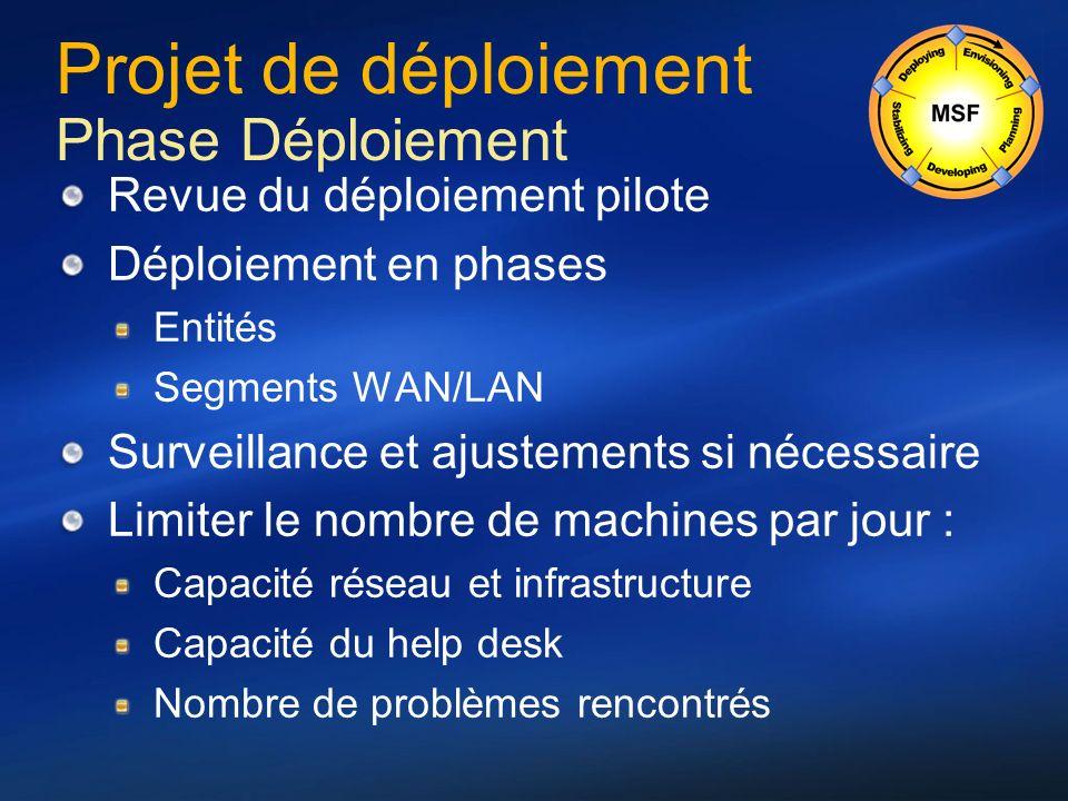 Projet de déploiement Phase Déploiement Revue du déploiement pilote Déploiement en phases Entités Segments WAN/LAN Surveillance et ajustements si néce