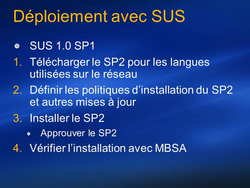 Déploiement avec SUS SUS 1.0 SP1 Télécharger le SP2 pour les langues utilisées sur le réseau Définir les politiques dinstallation du SP2 et autres mis