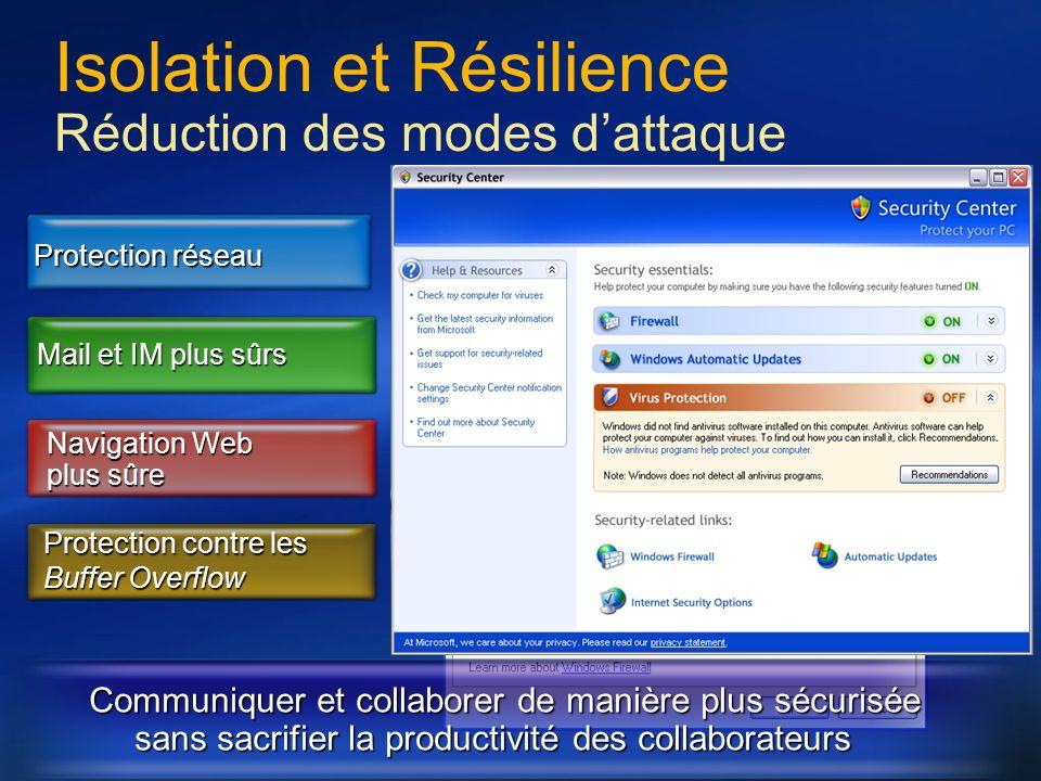 Isolation et Résilience Réduction des modes dattaque Communiquer et collaborer de manière plus sécurisée sans sacrifier la productivité des collaborat