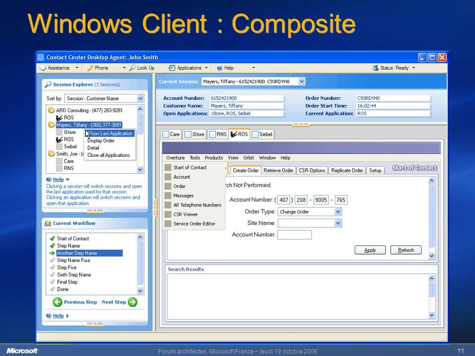 Forum architectes, Microsoft France – jeudi 19 octobre 2006 11 Windows Client : Composite