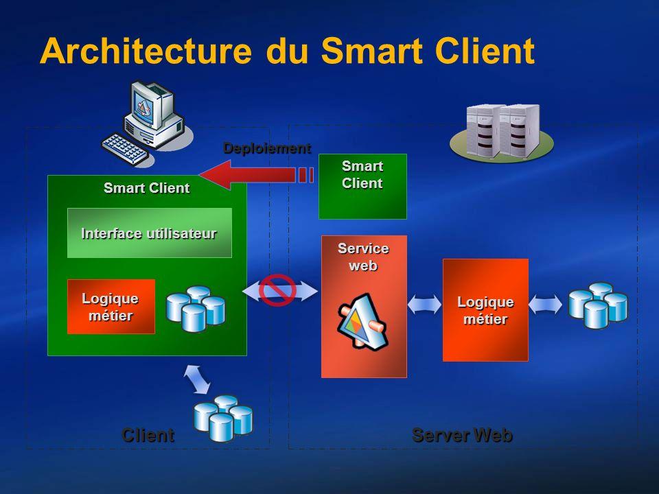 Logique métier Server Web Client Deploiement Smart Client Logique métier Interface utilisateur SmartClient Service web Architecture du Smart Client
