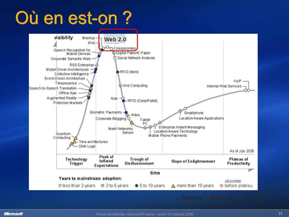 Forum architectes, Microsoft France – jeudi 19 octobre 2006 17 Où en est-on .