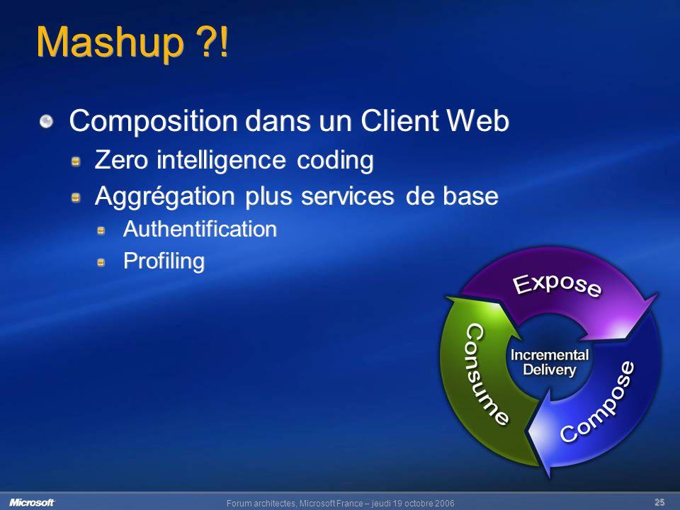 Forum architectes, Microsoft France – jeudi 19 octobre 2006 25 Mashup .