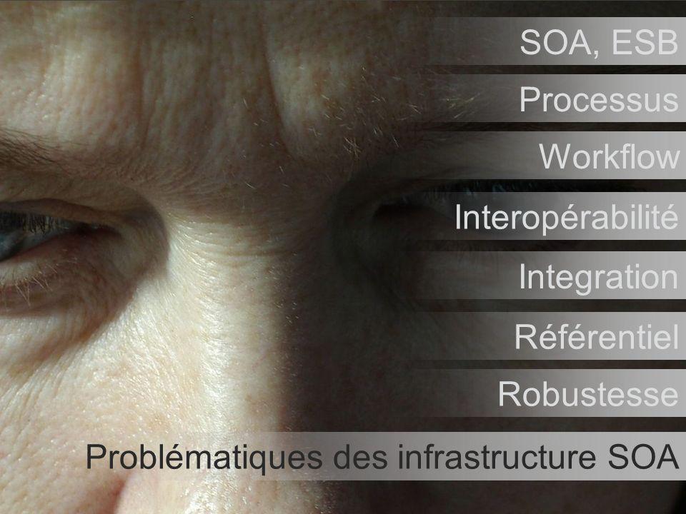 Forum architectes, Microsoft France – jeudi 19 octobre 2006 4