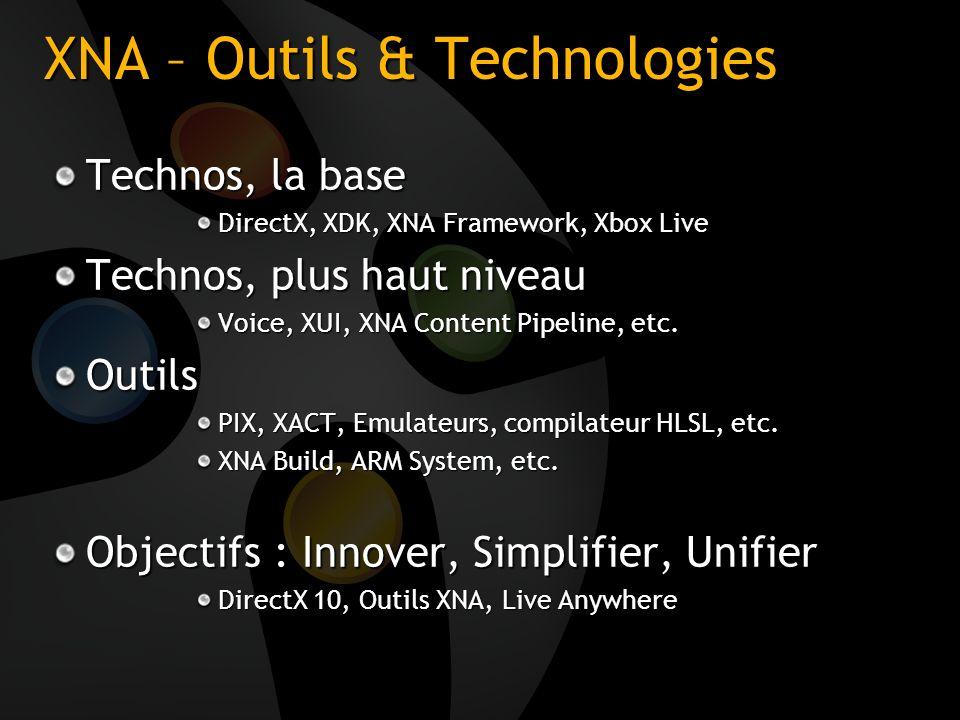 XNA – Outils & Technologies Technos, la base DirectX, XDK, XNA Framework, Xbox Live Technos, plus haut niveau Voice, XUI, XNA Content Pipeline, etc. O