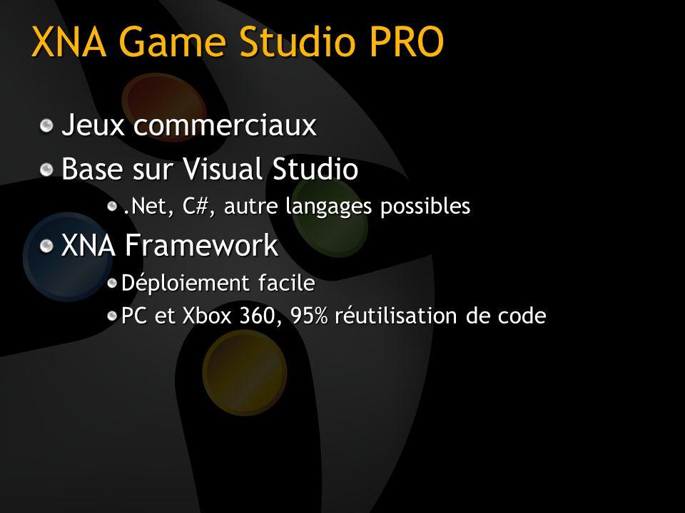 XNA Game Studio PRO Jeux commerciaux Base sur Visual Studio.Net, C#, autre langages possibles XNA Framework Déploiement facile PC et Xbox 360, 95% réu