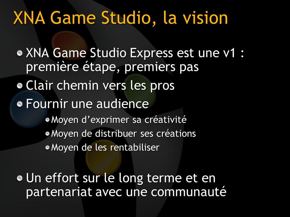 XNA Game Studio, la vision XNA Game Studio Express est une v1 : première étape, premiers pas Clair chemin vers les pros Fournir une audience Moyen dex