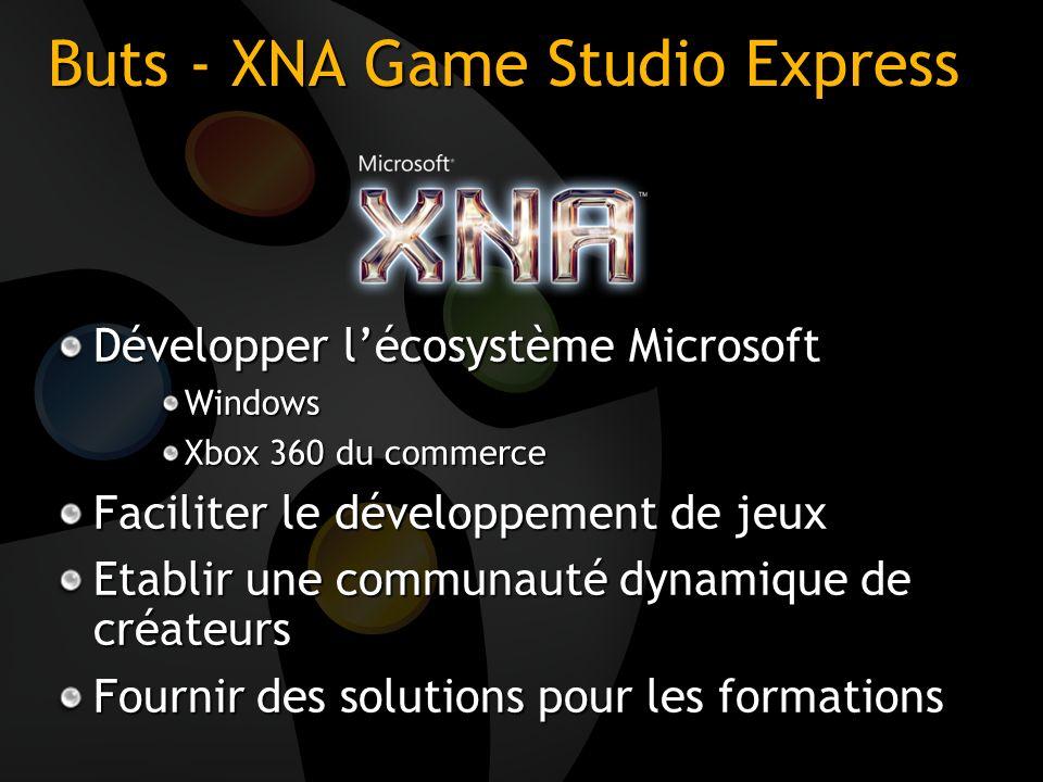 Buts - XNA Game Studio Express Développer lécosystème Microsoft Windows Xbox 360 du commerce Faciliter le développement de jeux Etablir une communauté