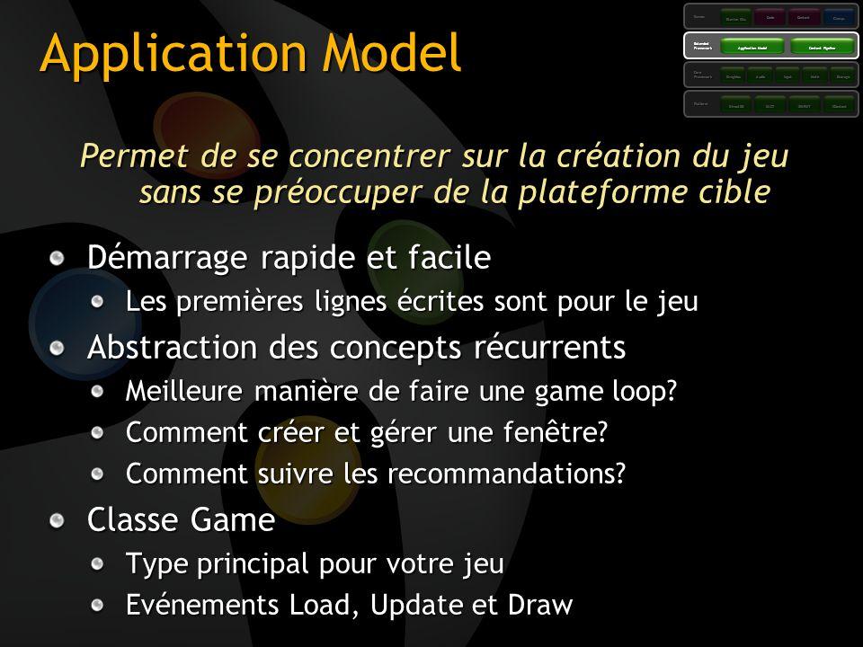 Application Model Permet de se concentrer sur la création du jeu sans se préoccuper de la plateforme cible Démarrage rapide et facile Les premières li