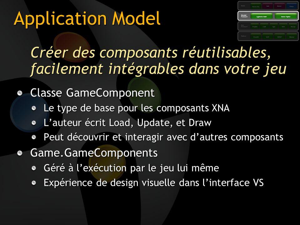 Application Model Créer des composants réutilisables, facilement intégrables dans votre jeu Classe GameComponent Le type de base pour les composants X