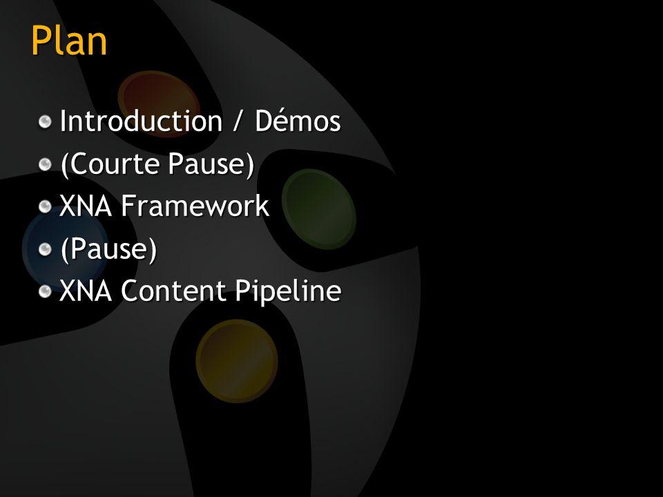 XNA Framework par couches Plateforme Cœur du Framework Frameworkétendu Jeux XACTXINPUTXContent Direct3D GraphicsAudioInputMath Storage Application Model Content Pipeline Starter Kits CodeContenu Composants Légende Fourni par XNA Utilisateur Communauté