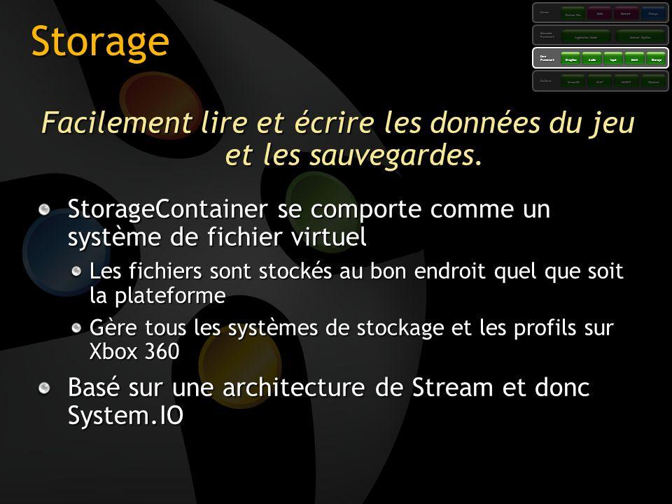 Storage Facilement lire et écrire les données du jeu et les sauvegardes. StorageContainer se comporte comme un système de fichier virtuel Les fichiers
